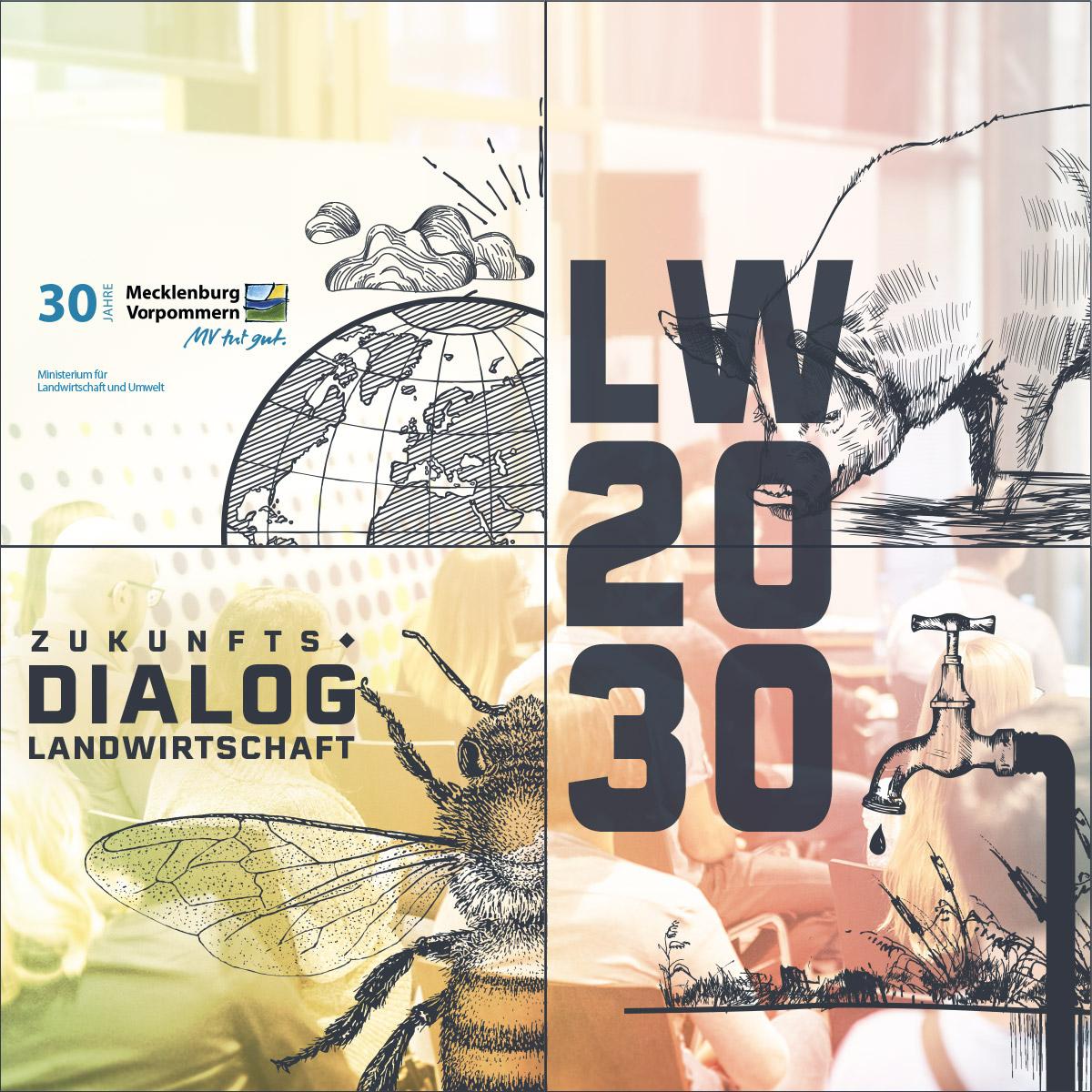 (c) Lw2030.de